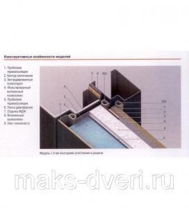 369409710_w800_h640_dver_termorazr__maks_dveri.jpg